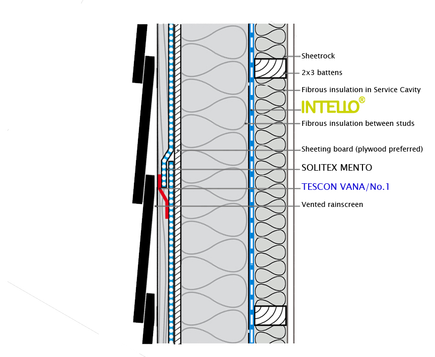 Cavity Wall Insulation Carbon Black : House construction airtight